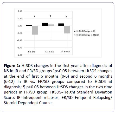 clinical-experimental-nephrology-diagnosis